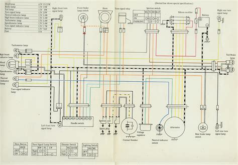 suzuki gt550 wiring diagram wiring diagram and schematics
