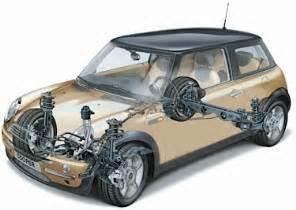 Mini Cooper Suspension Mini Cooper Alignment Specs Tomorrows Technician
