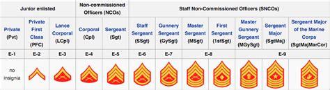 marine corps ranks marine warrant officer ranks www imgkid com the image