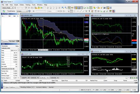 full version cracked softwares forex markets software full cracked version duottimelgua