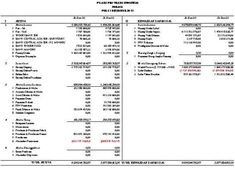 firdaus laporan keuangan pt aim pro trade indonesia