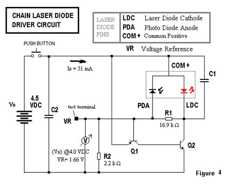 laser diode driver monitor photodiode below is an advert for a 5mw key chain laser and some visiblelaser diode modules from