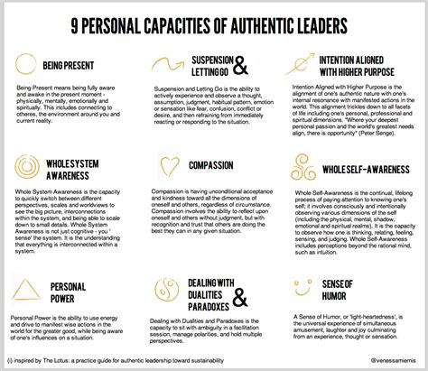 authentic leadership australian style the australian leadership project lead like an australian books 9 personal capacities of authentic leaders emergent by