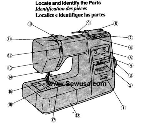 kenmore sewing machine parts diagram kenmore model 385 17026 17828 sewing machine