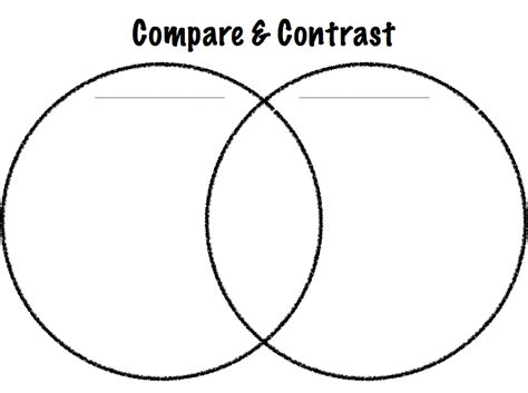 compare and contrast template compare and contrast venn diagram similarities and differences slp venn