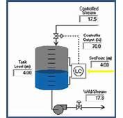 PID Tuning In Distributed Control Systems  Yokogawa America
