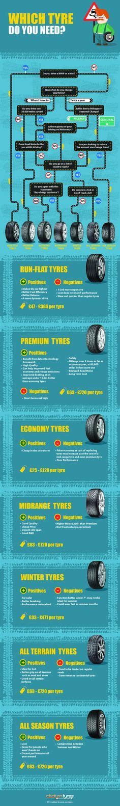 Car Repair Types by Brake Inspection Age Mileage And Wear And Tear On Your