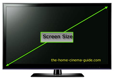 Tv Led 42 Inchi understanding tv viewing distance and hdtv sizes