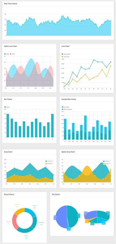 bootstrap templates for laravel admire bootstrap 4 admin laravel template by jyostna