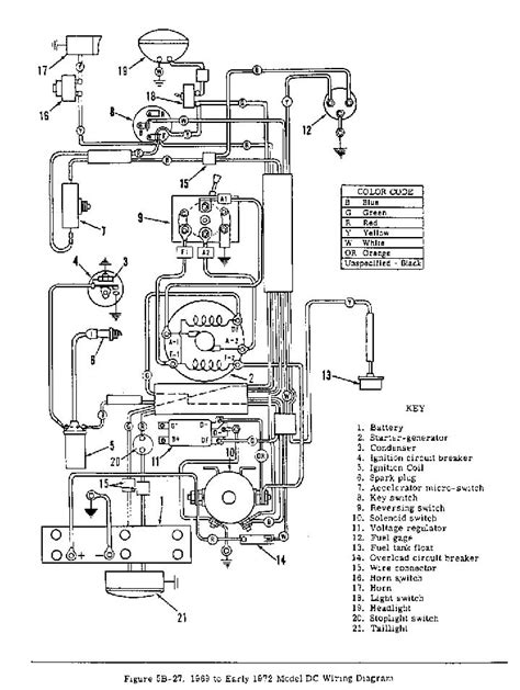 early 1972 harley golf cart wiring diagram wiring