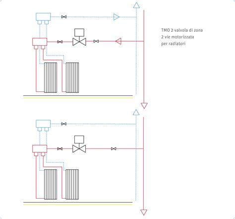 collegamento termostato caldaia valvola di zona a due vie motorizzata