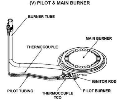 rheem water heater pilot light won t light troubleshooting pilot light problems in gas water