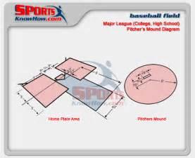 Backyard Bocce Wpadminskhdev Court Amp Field Dimension Diagrams In 3d