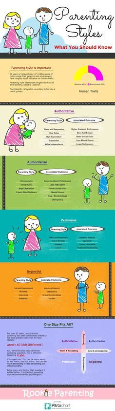 four common parenting styles common parenting rules that should be broken house rules