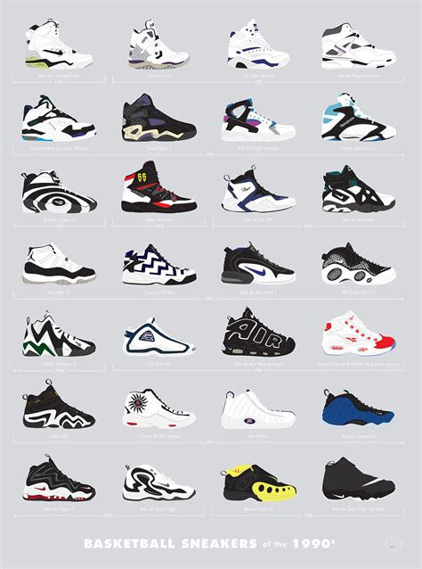 basketball shoes of the 90s the coolest sneakers of the 80s and 90s charted