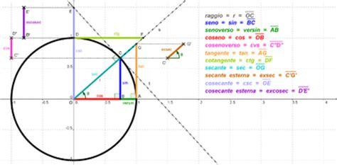 tavola seno e coseno tavola seno coseno 28 images trigonometria ripasso