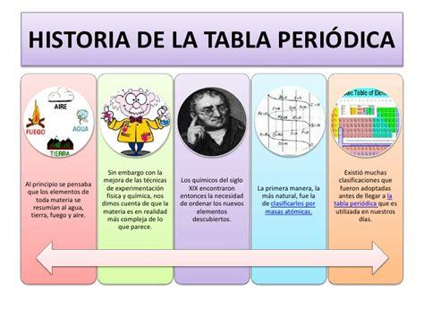 historia de la tabla periodica universidad central del ecuador escuela de biolog 205 a y