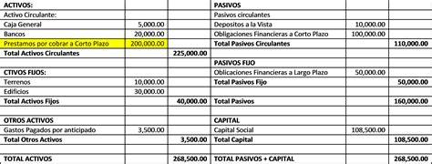 de balance general contabilidad cuenta de orden contabilidad d 233 cimo