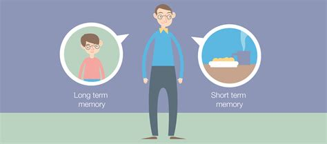 Memory V bad memory or state dependent learning