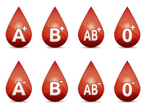 alimentazione dei gruppi sanguigni la dieta dei gruppi sanguigni dottor mozzi salute e