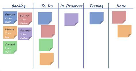 Kanban Board Template For Agile Pm Agile Board Template