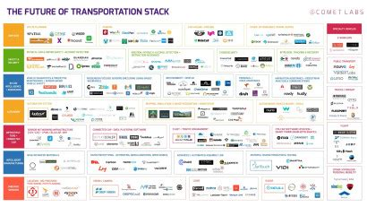 Here's A Map Of 263 Companies Involved In Developing Autonomous Cars   Gizmodo Australia