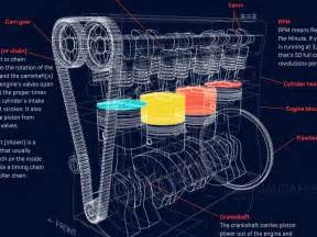 Awesome gifs show exactly how your car engine works business insider