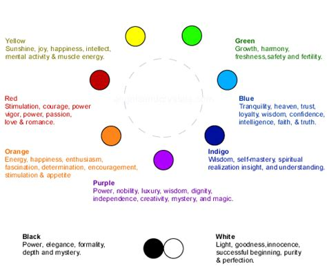 healing colors color therapy reiki with friends