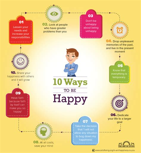 Ten Steps To Happiness by 10 Steps To Happiness How To Be Happy Of Being