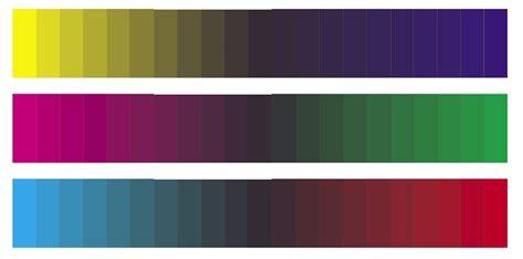 tavola cromatica dei colori tavola cromatica dei colori