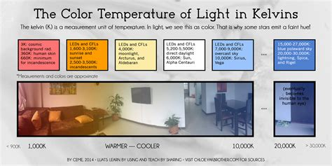 what temperature do you wash colors how to change a light bulb the scoop on the new options
