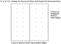 pattern of technical writing eng 2100 technical writing professional portfolio