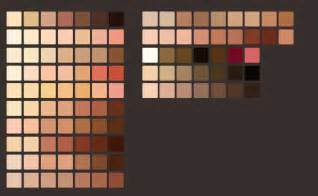 skin color palette skin palette by bykeyva on deviantart