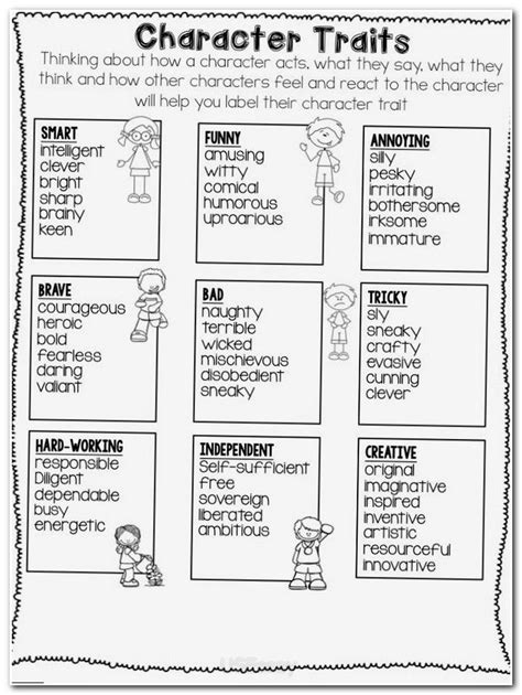 hamlet themes list essay wrightessay a school essay hamlet shakespeare