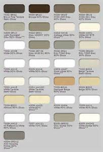 high temperature paint colors 6 best images of cardinal powder coating color chart