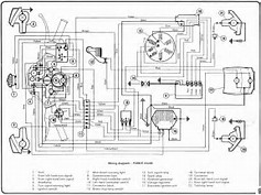 wiring diagram for vespa image gallery wiring diagram for vespa