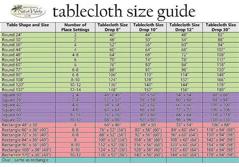 what size tablecloth for 8 foot rectangular table what size tablecloth for 6ft rectangular table 25 best