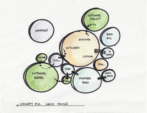 bubble diagram house design bubble diagram house plan house and home design