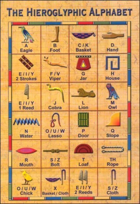printable hieroglyphics alphabet hieroglyphic alphabet symbols and meanings pinterest