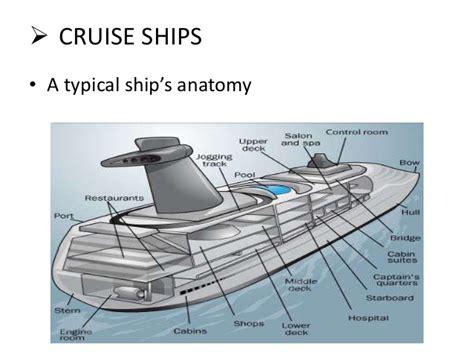 Adventure Of The Seas Floor Plan cruise tourism