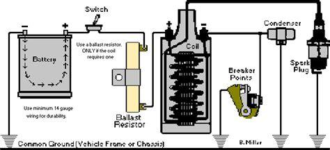 ballast resistor adalah resistor c2w community