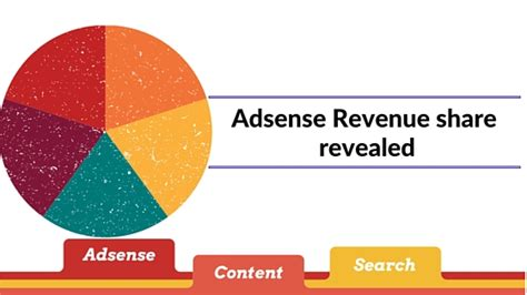 adsense how much how much does adsense revenue share with publishers 187