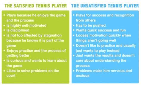 quotes about tennis tennis court quotes quotesgram