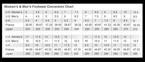 adidas yeezy size chart adidas men s size chart shoes cm style guru fashion
