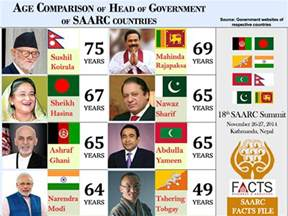 How Many Members Are In The President S Cabinet 18th Saarc Summit Age Comparison Of Of Government Of