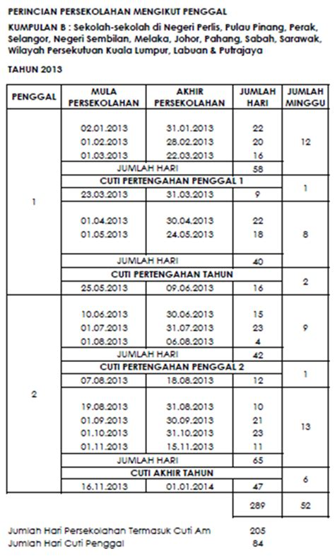 Kalender 2018 Uitm Takwim Persekolahan 2013 Kalendar Cuti Sekolah Melvister