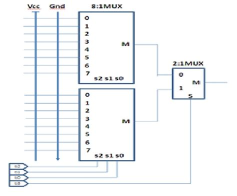 8x1 multiplexer table 16x1 multiplexer by two 8x1 multiplexer and