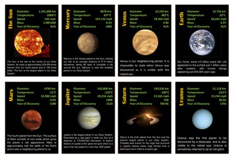 solar system fact cards template solar system top trumps by pez555 teaching resources tes