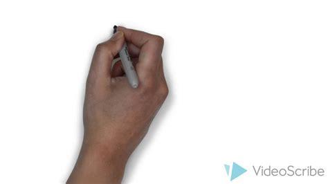 tutorial para videoscribe tutorial 191 como usar videoscribe youtube
