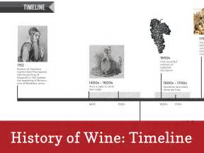 Historic Meaning by History Of Wine Timeline Infographic Wine Folly